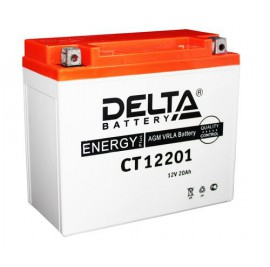 Delta CT